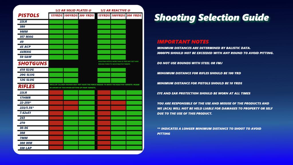 Shooting Targets 15